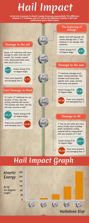 infographic-hail-impact.jpg